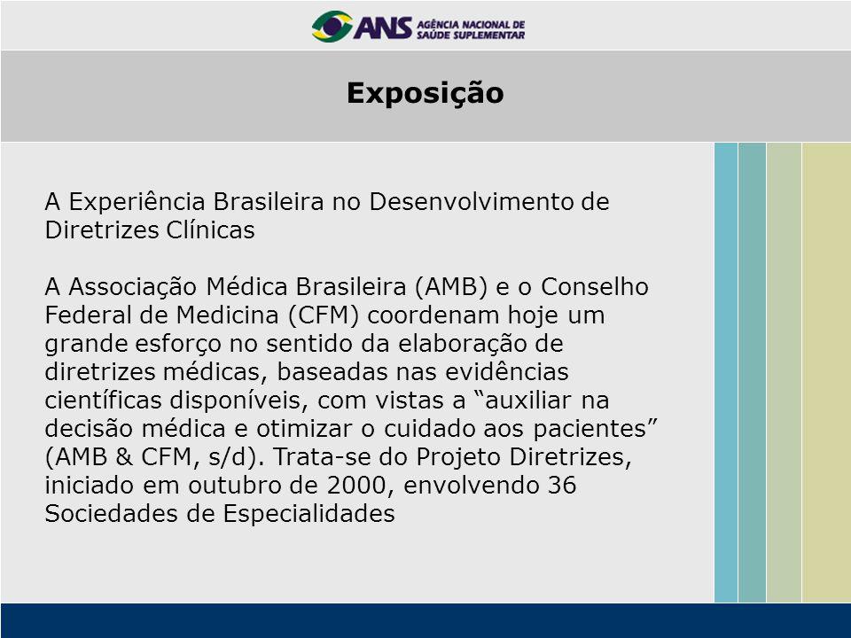 A Experiência Brasileira no Desenvolvimento de Diretrizes Clínicas A Associação Médica Brasileira (AMB) e o Conselho Federal de Medicina (CFM) coorden