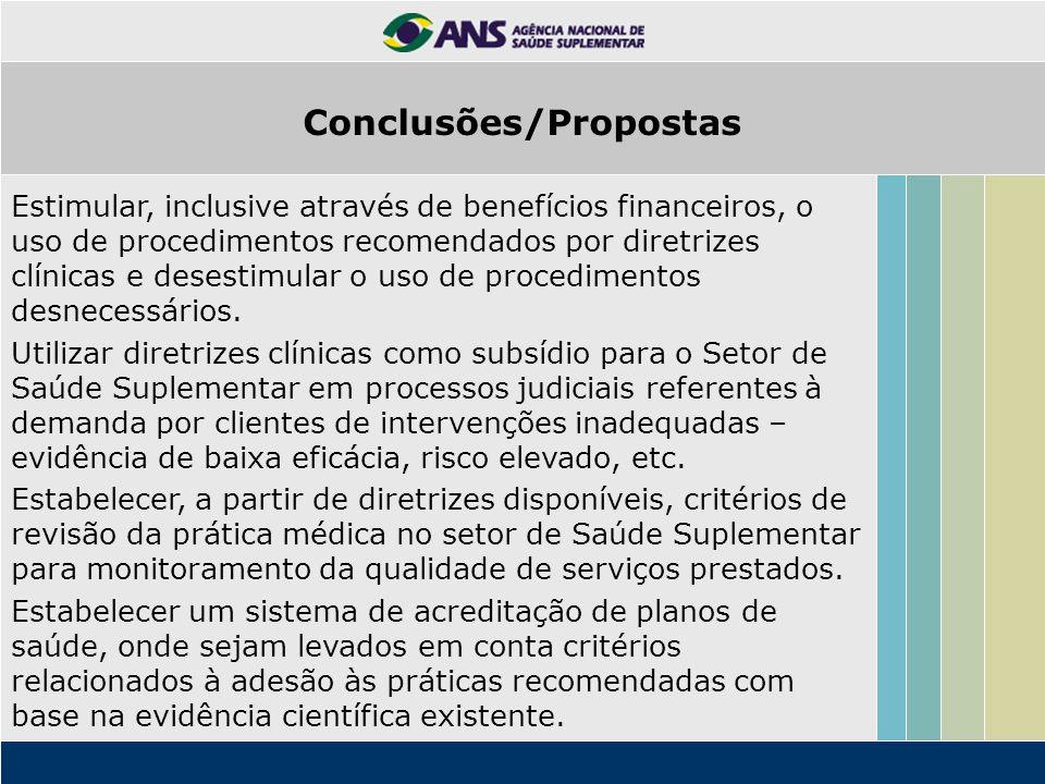 Estimular, inclusive através de benefícios financeiros, o uso de procedimentos recomendados por diretrizes clínicas e desestimular o uso de procedimen