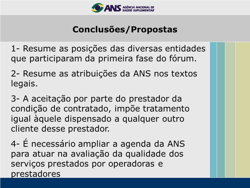 1- Resume as posições das diversas entidades que participaram da primeira fase do fórum. 2- Resume as atribuições da ANS nos textos legais. 3- A aceit