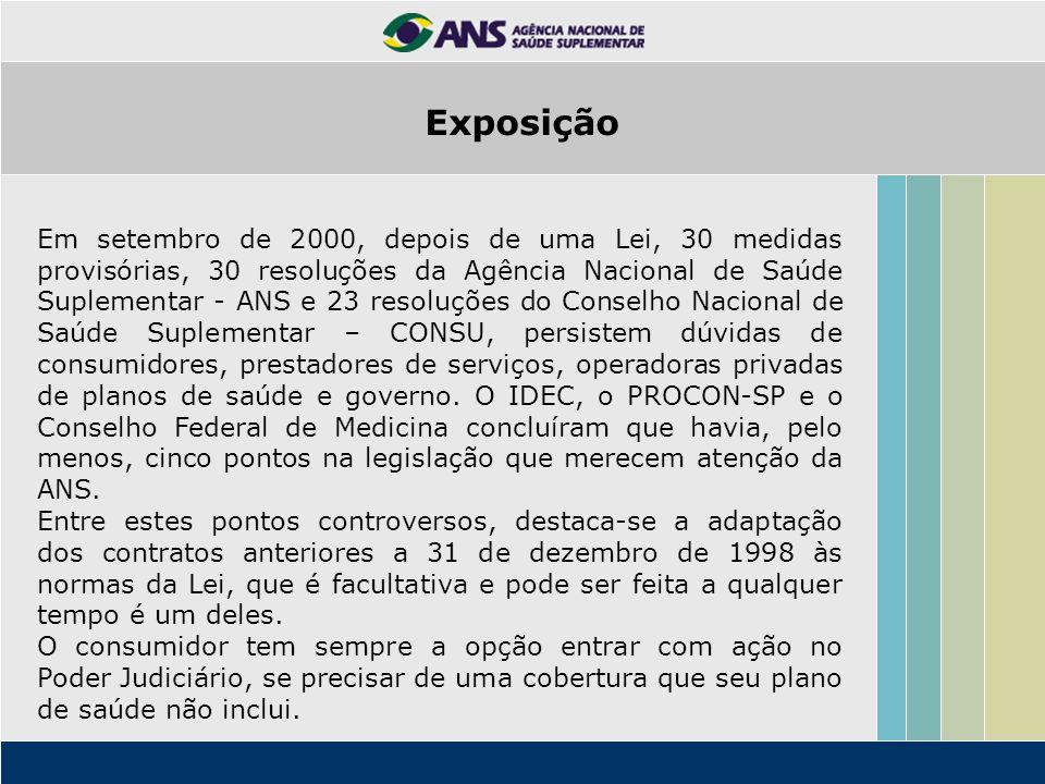 Exposição Em setembro de 2000, depois de uma Lei, 30 medidas provisórias, 30 resoluções da Agência Nacional de Saúde Suplementar - ANS e 23 resoluções
