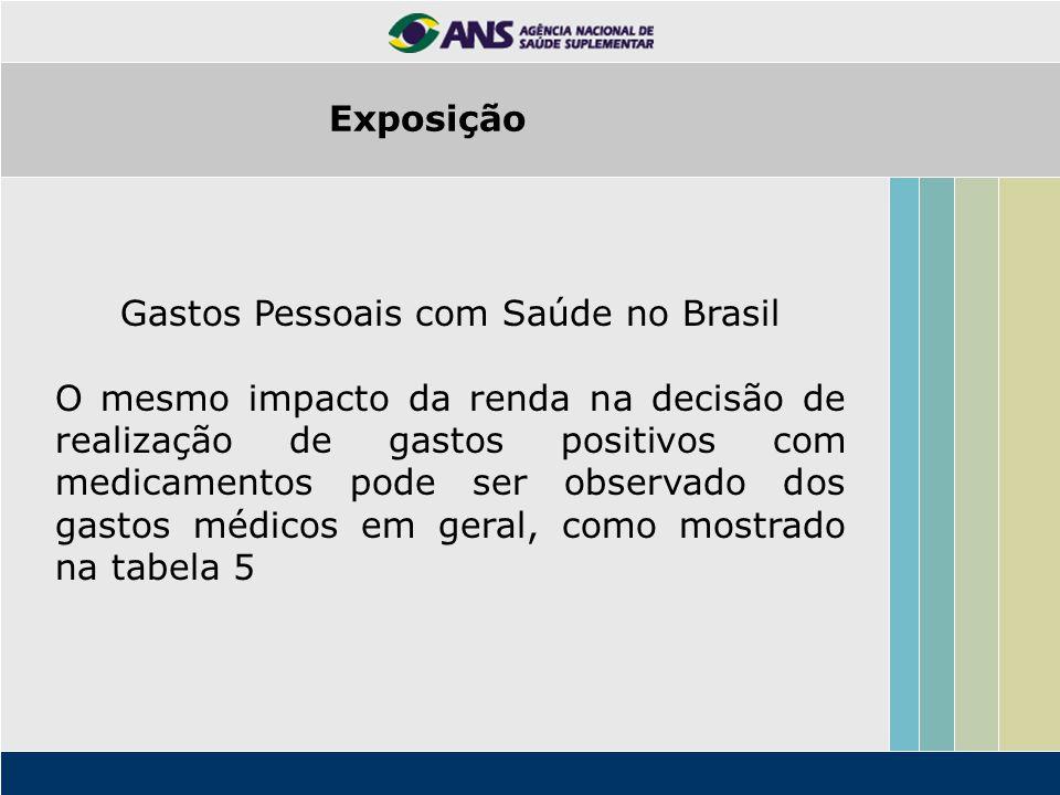 Gastos Pessoais com Saúde no Brasil O mesmo impacto da renda na decisão de realização de gastos positivos com medicamentos pode ser observado dos gast