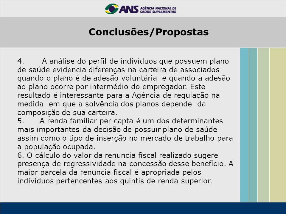 4. A análise do perfil de indivíduos que possuem plano de saúde evidencia diferenças na carteira de associados quando o plano é de adesão voluntária e
