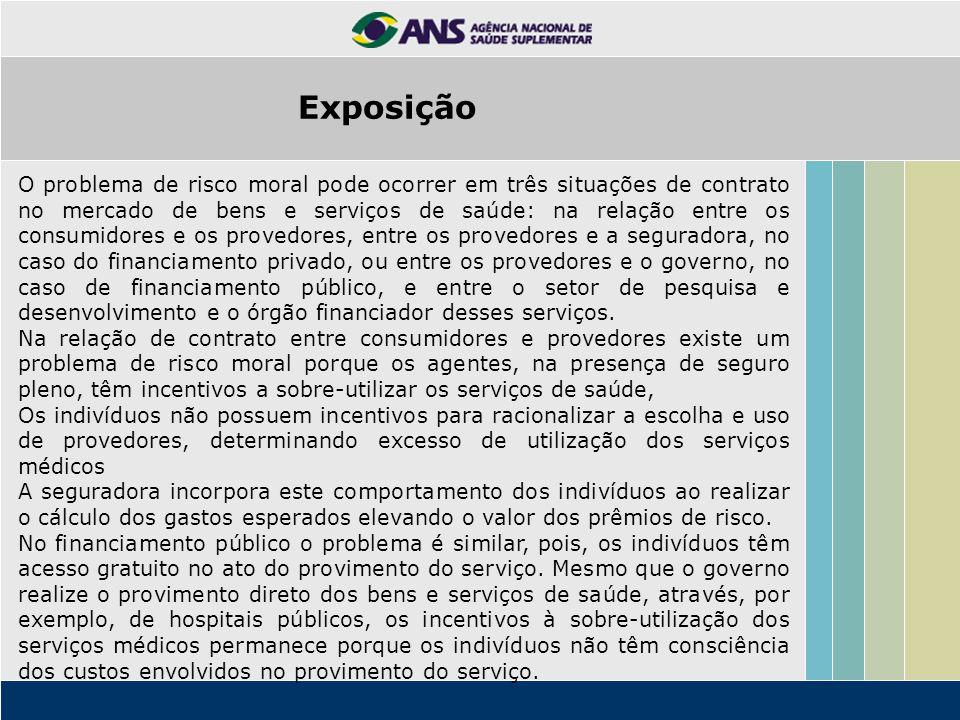 O problema de risco moral pode ocorrer em três situações de contrato no mercado de bens e serviços de saúde: na relação entre os consumidores e os pro