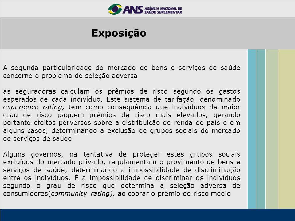 A segunda particularidade do mercado de bens e serviços de saúde concerne o problema de seleção adversa as seguradoras calculam os prêmios de risco se
