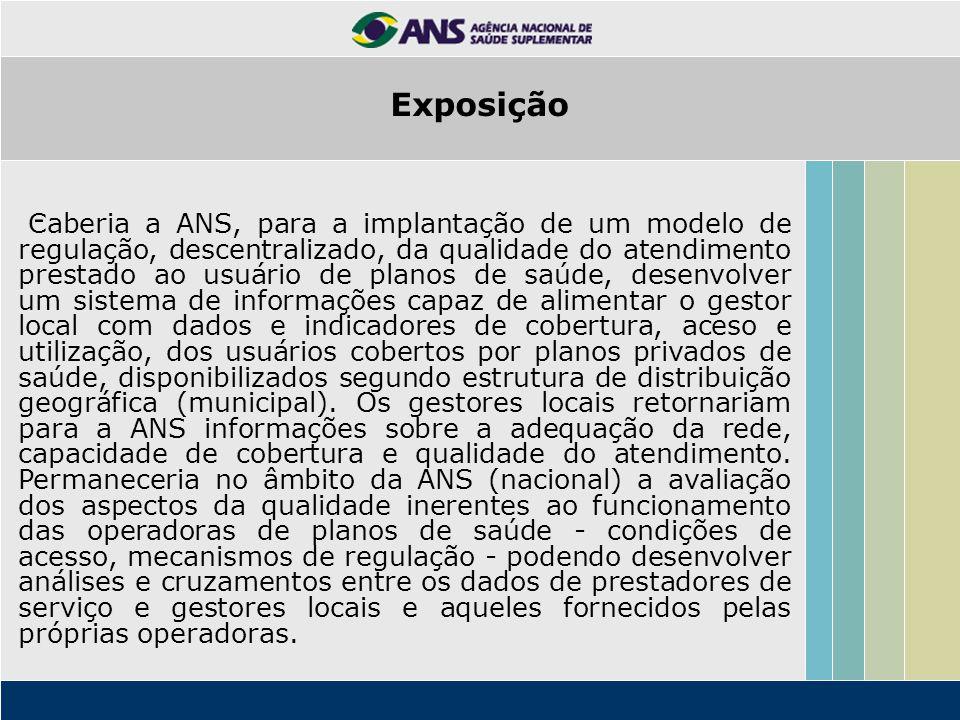 - Caberia a ANS, para a implantação de um modelo de regulação, descentralizado, da qualidade do atendimento prestado ao usuário de planos de saúde, de