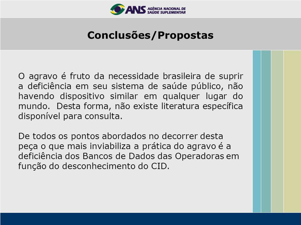 O agravo é fruto da necessidade brasileira de suprir a deficiência em seu sistema de saúde público, não havendo dispositivo similar em qualquer lugar do mundo.