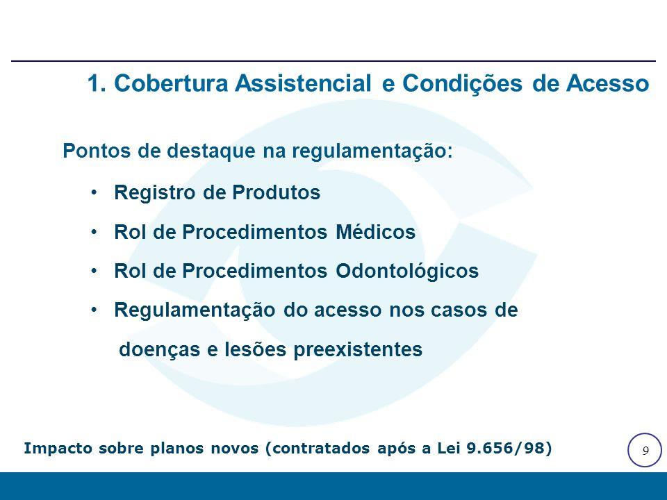 9 Pontos de destaque na regulamentação: Registro de Produtos Rol de Procedimentos Médicos Rol de Procedimentos Odontológicos Regulamentação do acesso