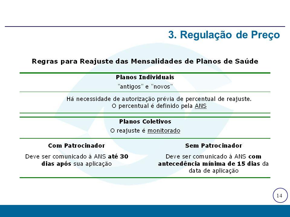 14 3. Regulação de Preço