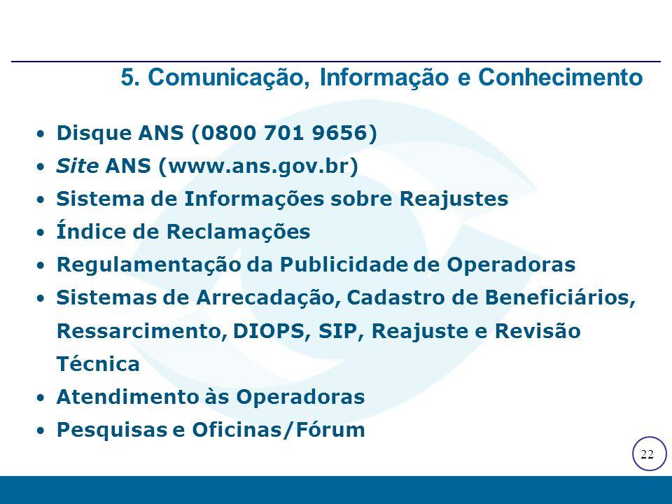 22 Disque ANS (0800 701 9656) Site ANS (www.ans.gov.br) Sistema de Informações sobre Reajustes Índice de Reclamações Regulamentação da Publicidade de