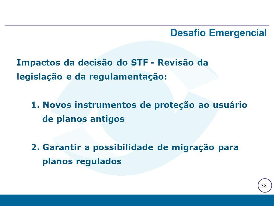 38 Impactos da decisão do STF - Revisão da legislação e da regulamentação: 1. Novos instrumentos de proteção ao usuário de planos antigos 2. Garantir
