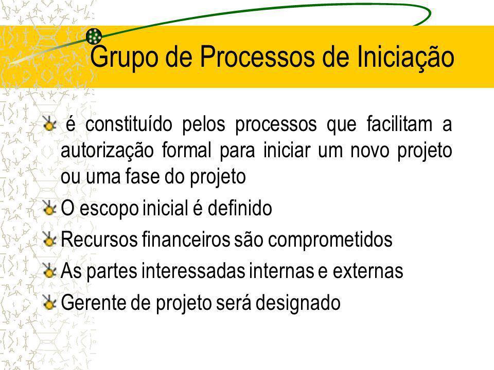 Grupo de Processos de Iniciação é constituído pelos processos que facilitam a autorização formal para iniciar um novo projeto ou uma fase do projeto O
