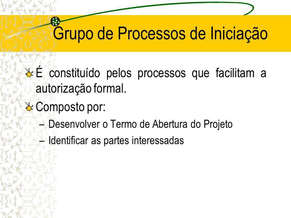 Grupo de Processos de Iniciação É constituído pelos processos que facilitam a autorização formal. Composto por: –Desenvolver o Termo de Abertura do Pr