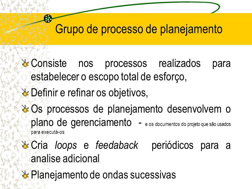 Grupo de processo de planejamento Consiste nos processos realizados para estabelecer o escopo total de esforço, Definir e refinar os objetivos, Os pro