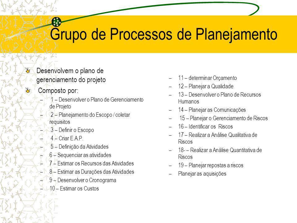 Grupo de Processos de Planejamento Desenvolvem o plano de gerenciamento do projeto Composto por: – 1 – Desenvolver o Plano de Gerenciamento de Projeto