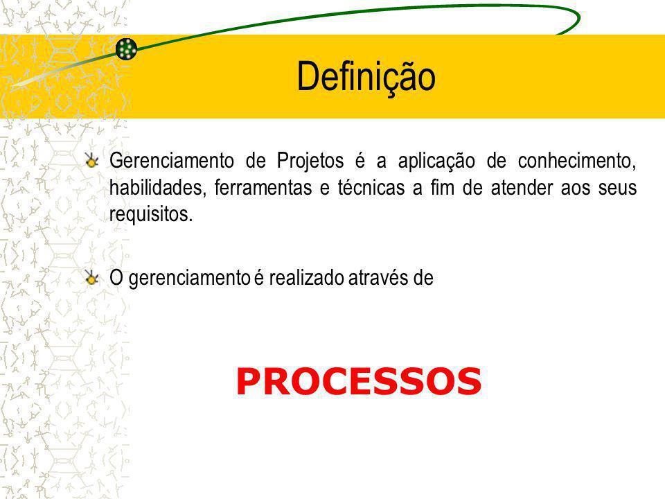 Grupo de Processos de Execução É constituído pelos processos usados para terminar o trabalho definido.