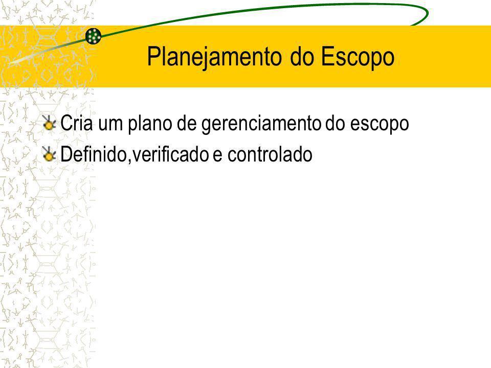 Planejamento do Escopo Cria um plano de gerenciamento do escopo Definido,verificado e controlado