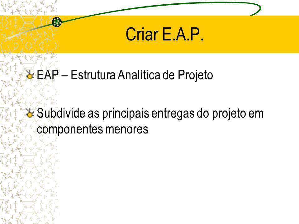 Criar E.A.P. EAP – Estrutura Analítica de Projeto Subdivide as principais entregas do projeto em componentes menores