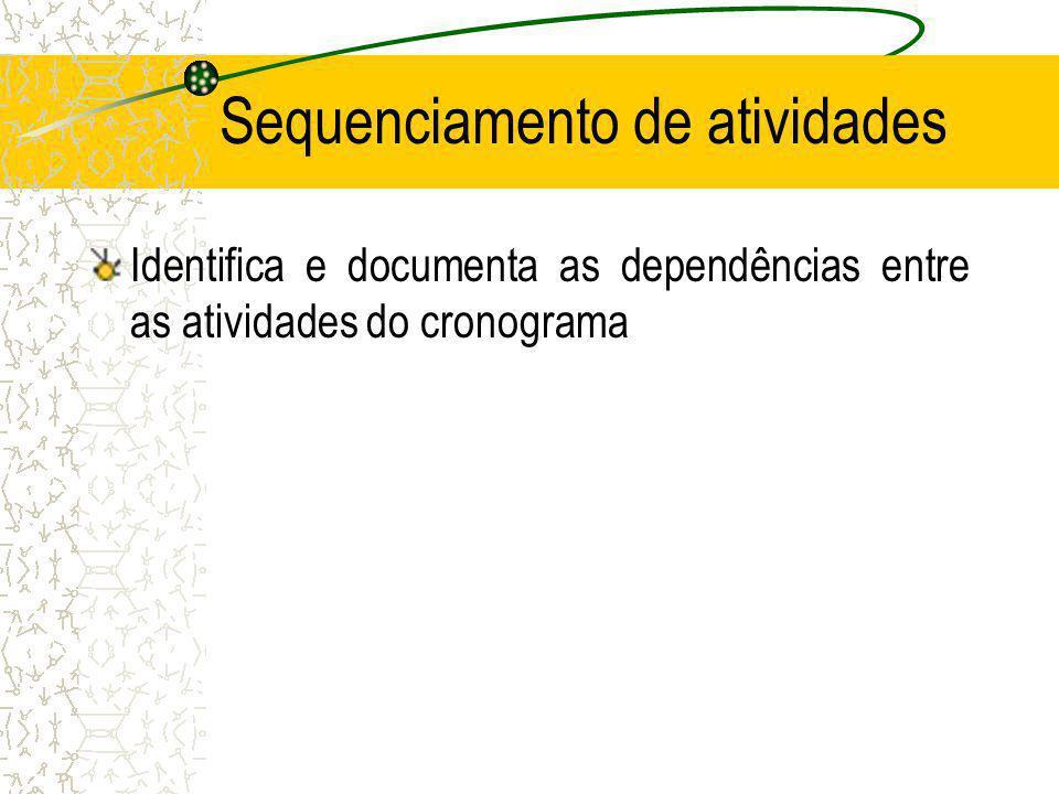 Sequenciamento de atividades Identifica e documenta as dependências entre as atividades do cronograma