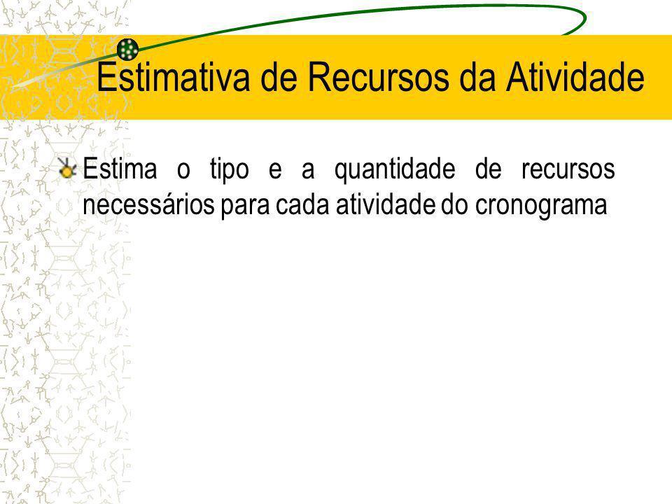 Estimativa de Recursos da Atividade Estima o tipo e a quantidade de recursos necessários para cada atividade do cronograma