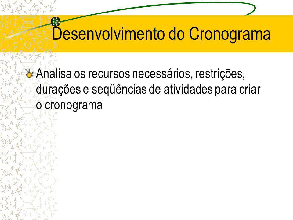 Desenvolvimento do Cronograma Analisa os recursos necessários, restrições, durações e seqüências de atividades para criar o cronograma