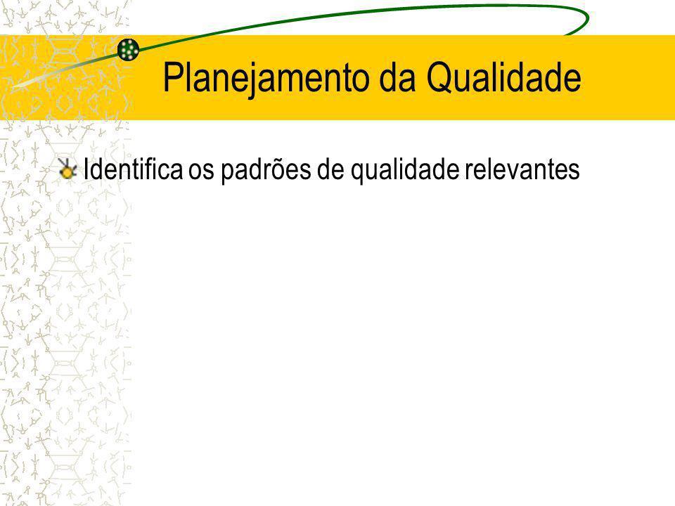 Planejamento da Qualidade Identifica os padrões de qualidade relevantes