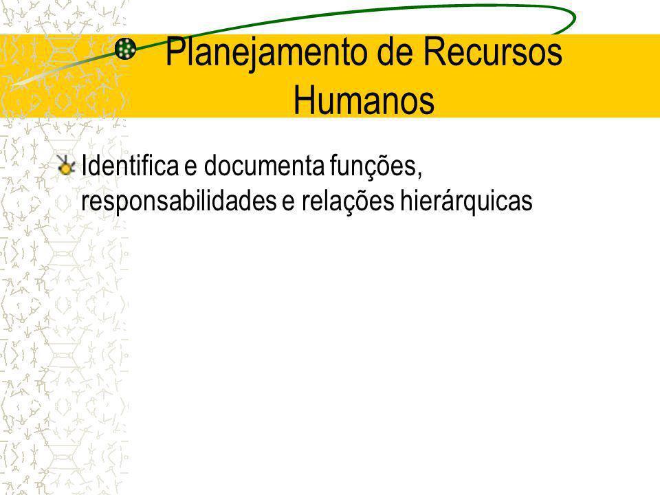Planejamento de Recursos Humanos Identifica e documenta funções, responsabilidades e relações hierárquicas