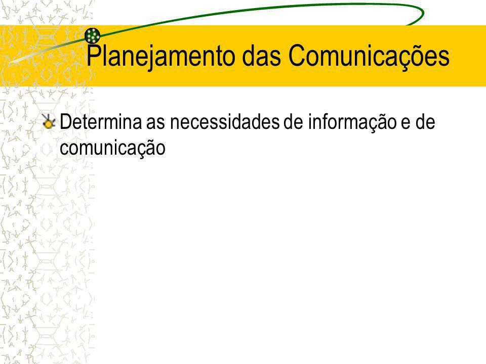 Planejamento das Comunicações Determina as necessidades de informação e de comunicação