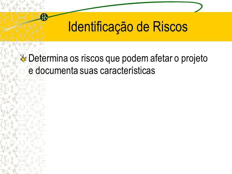 Identificação de Riscos Determina os riscos que podem afetar o projeto e documenta suas características
