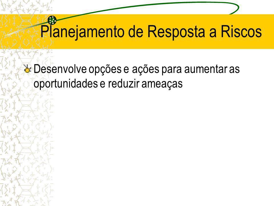 Planejamento de Resposta a Riscos Desenvolve opções e ações para aumentar as oportunidades e reduzir ameaças