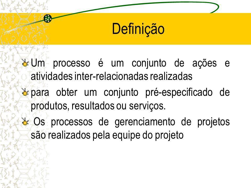 Categorias Principais Os processos de gerenciamento de processos (iniciar, planejar, executar, monitorar, controlar e encerrar um projeto) Os processos orientados ao produto (especificam e criam o produto do projeto) são normalmente definidos pelo ciclo de vida do projeto