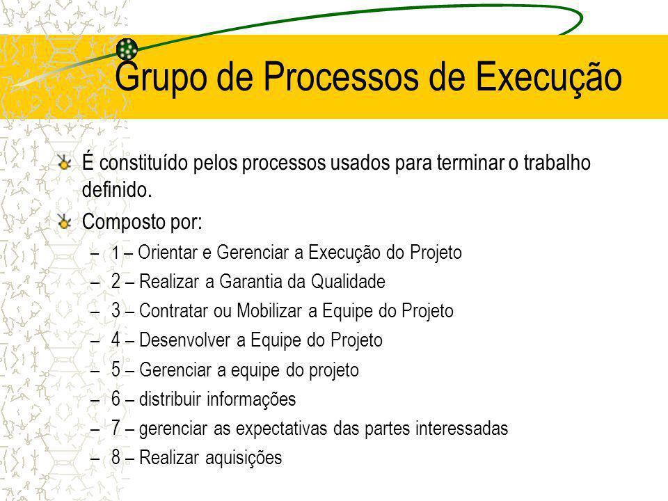 Grupo de Processos de Execução É constituído pelos processos usados para terminar o trabalho definido. Composto por: –1 – Orientar e Gerenciar a Execu