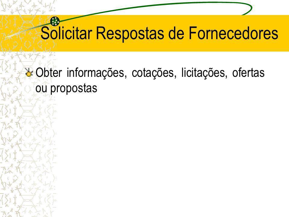Solicitar Respostas de Fornecedores Obter informações, cotações, licitações, ofertas ou propostas
