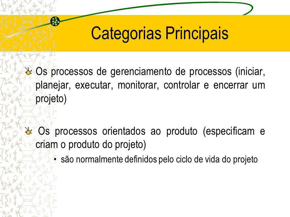 Categorias Principais Os processos de gerenciamento de processos (iniciar, planejar, executar, monitorar, controlar e encerrar um projeto) Os processo