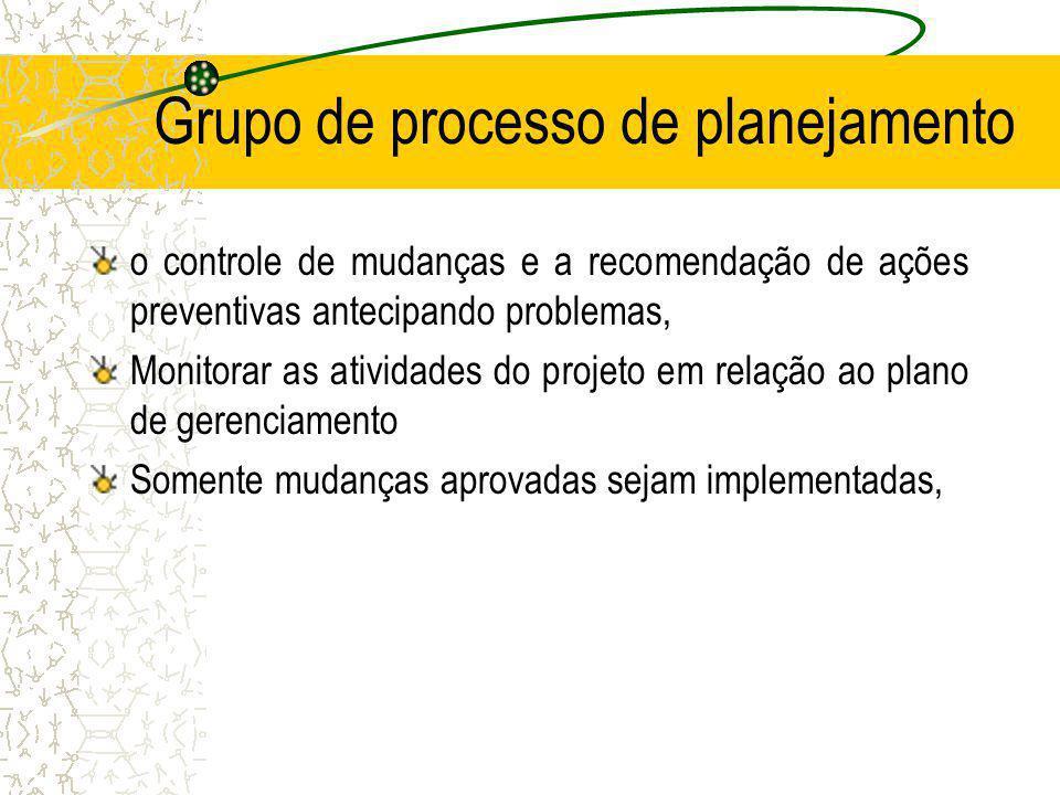 Grupo de processo de planejamento o controle de mudanças e a recomendação de ações preventivas antecipando problemas, Monitorar as atividades do proje