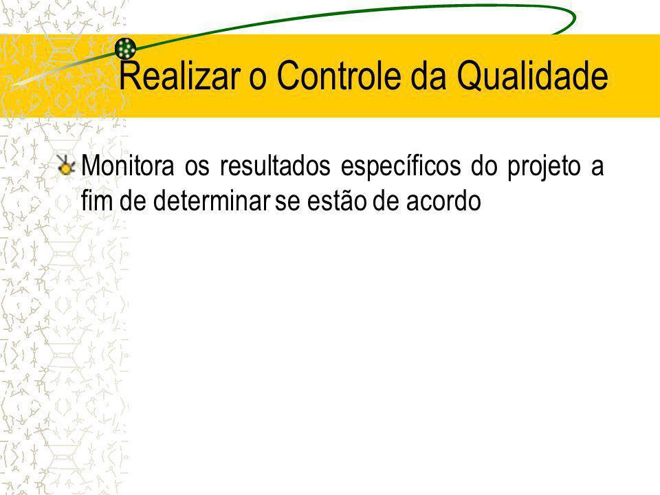 Realizar o Controle da Qualidade Monitora os resultados específicos do projeto a fim de determinar se estão de acordo