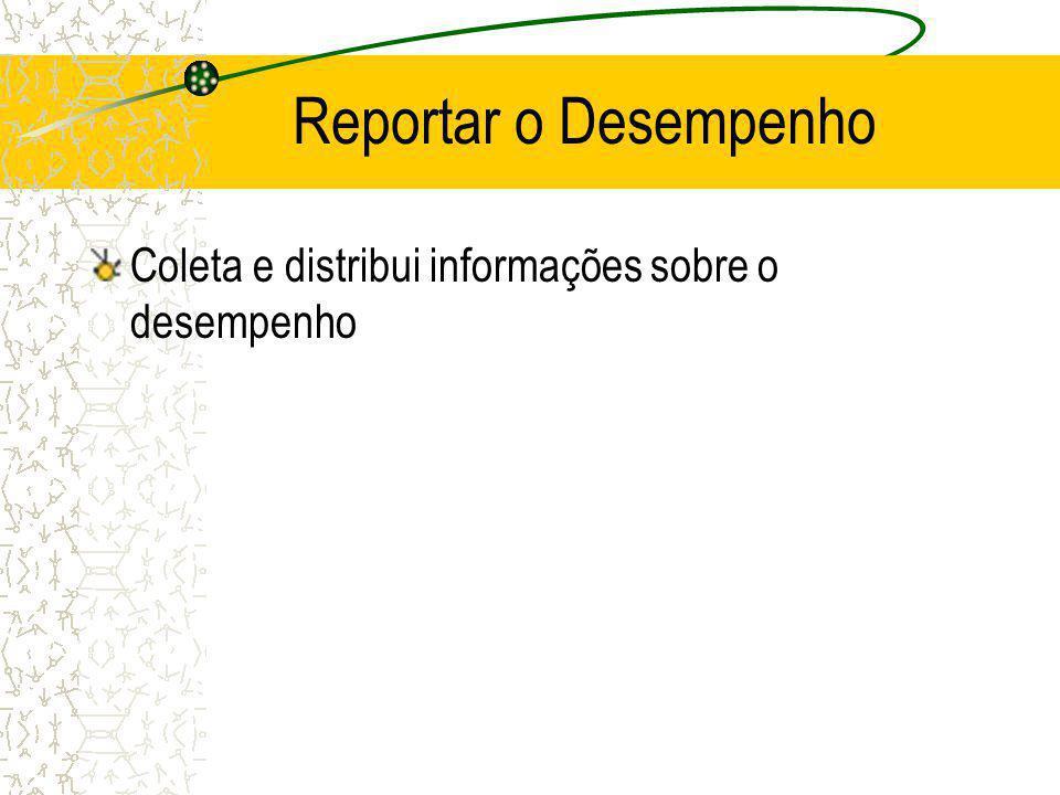 Reportar o Desempenho Coleta e distribui informações sobre o desempenho