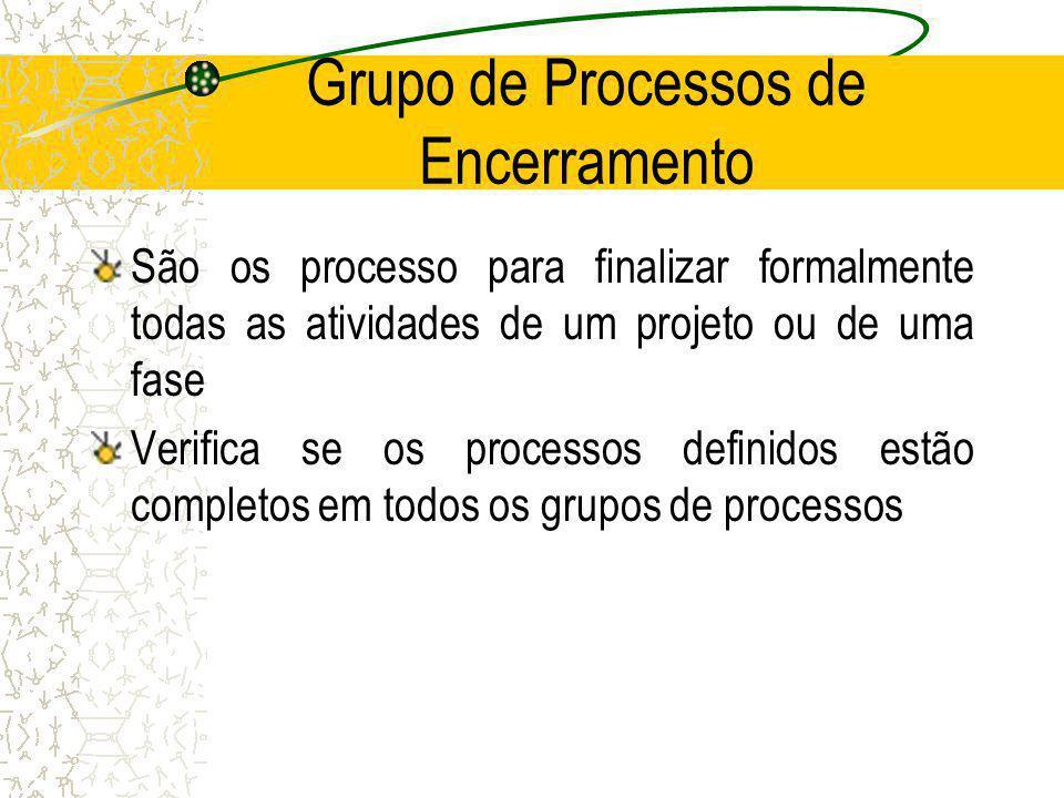 Grupo de Processos de Encerramento São os processo para finalizar formalmente todas as atividades de um projeto ou de uma fase Verifica se os processo