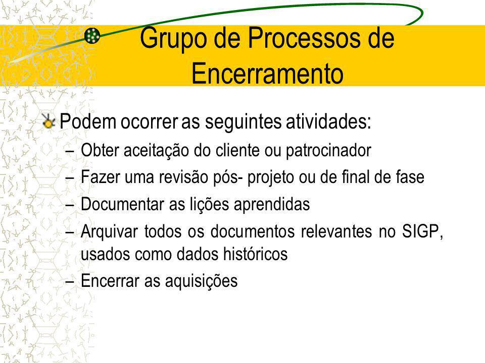 Grupo de Processos de Encerramento Podem ocorrer as seguintes atividades: –Obter aceitação do cliente ou patrocinador –Fazer uma revisão pós- projeto