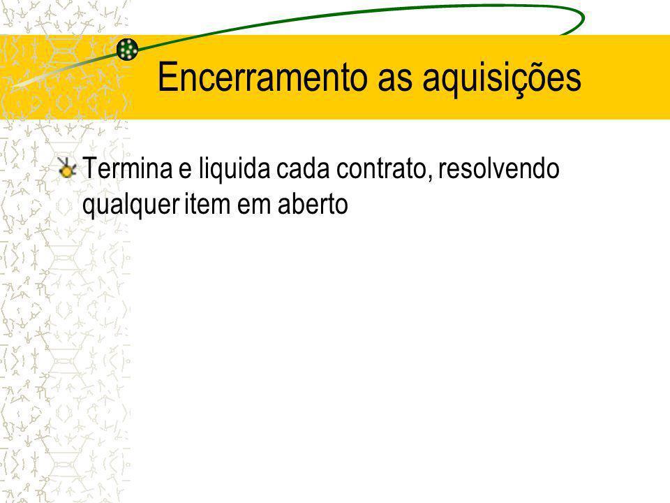 Encerramento as aquisições Termina e liquida cada contrato, resolvendo qualquer item em aberto