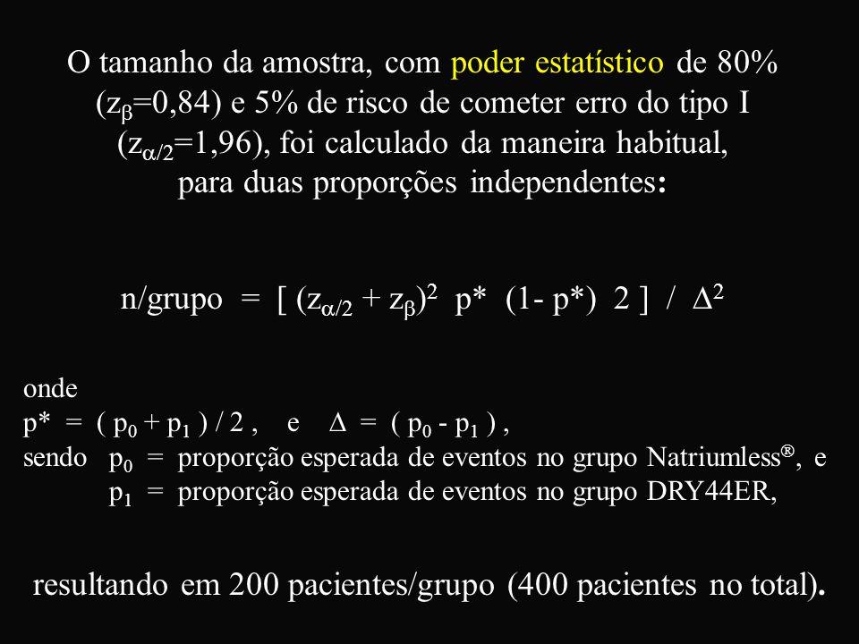 O tamanho da amostra, com poder estatístico de 80% (z  =0,84) e 5% de risco de cometer erro do tipo I (z  /2 =1,96), foi calculado da maneira habitual, para duas proporções independentes: n/grupo = [ (z  /2 + z  ) 2 p* (1- p*) 2 ] / 22 onde p* = ( p0 p0 + p1 p1 ) / 2, e  = ( p0 p0 - p1 p1 ), sendop 0 = proporção esperada de eventos no grupo Natriumless , e p 1 = proporção esperada de eventos no grupo DRY44ER, resultando em 200 pacientes/grupo (400 pacientes no total).