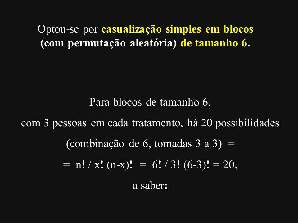 Optou-se por casualização simples em blocos (com permutação aleatória) de tamanho 6.6.