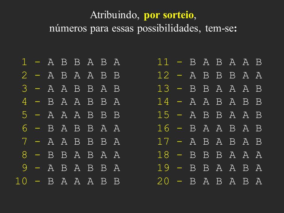 1 - A B B A B A11 - B A B A A B 2 - A B A A B B12 - A B B B A A 3 - A A B B A B13 - B B A A A B 4 - B A A B B A14 - A A B A B B 5 - A A A B B B15 - A B B A A B 6 - B A B B A A16 - B A A B A B 7 - A A B B B A17 - A B A B A B 8 - B B A B A A18 - B B B A A A 9 - A B A B B A19 - B B A A B A 10 - B A A A B B20 - B A B A B A Atribuindo, por sorteio, números para essas possibilidades, tem-se: