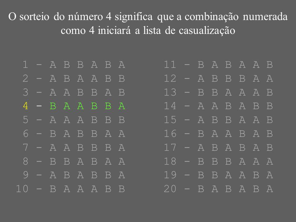 O sorteio do número 4 significa que a combinação numerada como 4 iniciará a lista de casualização 1 - A B B A B A11 - B A B A A B 2 - A B A A B B12 - A B B B A A 3 - A A B B A B13 - B B A A A B 4 - B A A B B A14 - A A B A B B 5 - A A A B B B15 - A B B A A B 6 - B A B B A A16 - B A A B A B 7 - A A B B B A17 - A B A B A B 8 - B B A B A A18 - B B B A A A 9 - A B A B B A19 - B B A A B A 10 - B A A A B B20 - B A B A B A