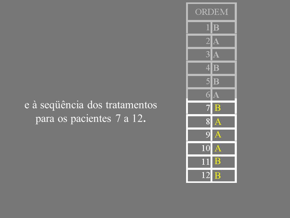 e à seqüência dos tratamentos para os pacientes 7 a 12. B A A B B A