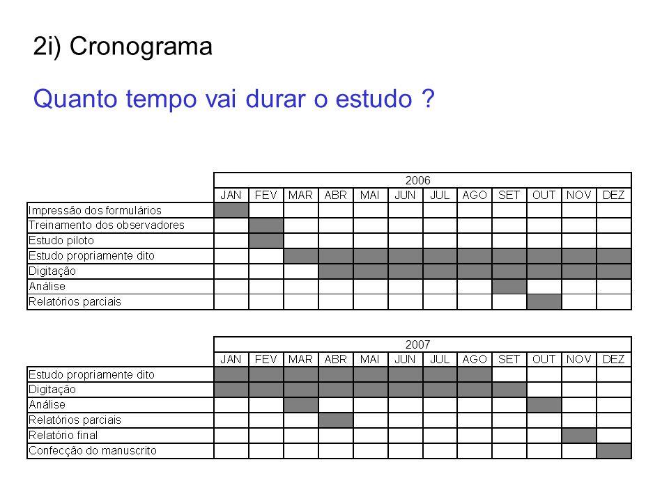 2i) Cronograma Quanto tempo vai durar o estudo ? 2006 2007