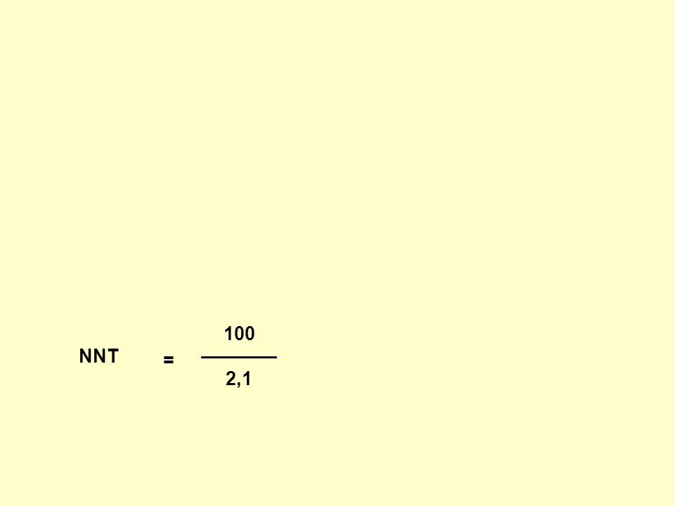 = 100 ———— 2,1 NNT ———— 1 = 100 ———— 2,1