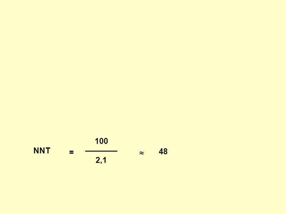 NNT = 100 ———— 2,1  48