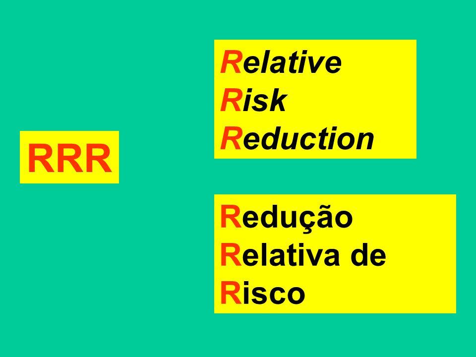 RRR Relative Risk Reduction Redução Relativa de Risco