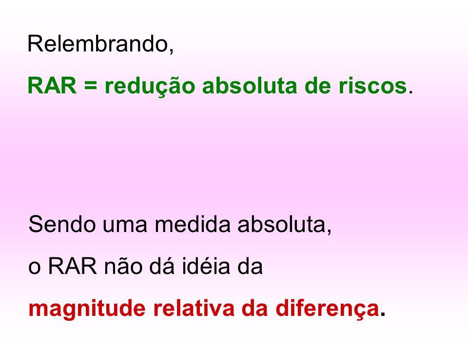Relembrando, RAR = redução absoluta de riscos.