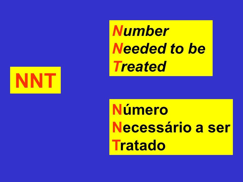 NNT Number Needed to be Treated Número Necessário a ser Tratado